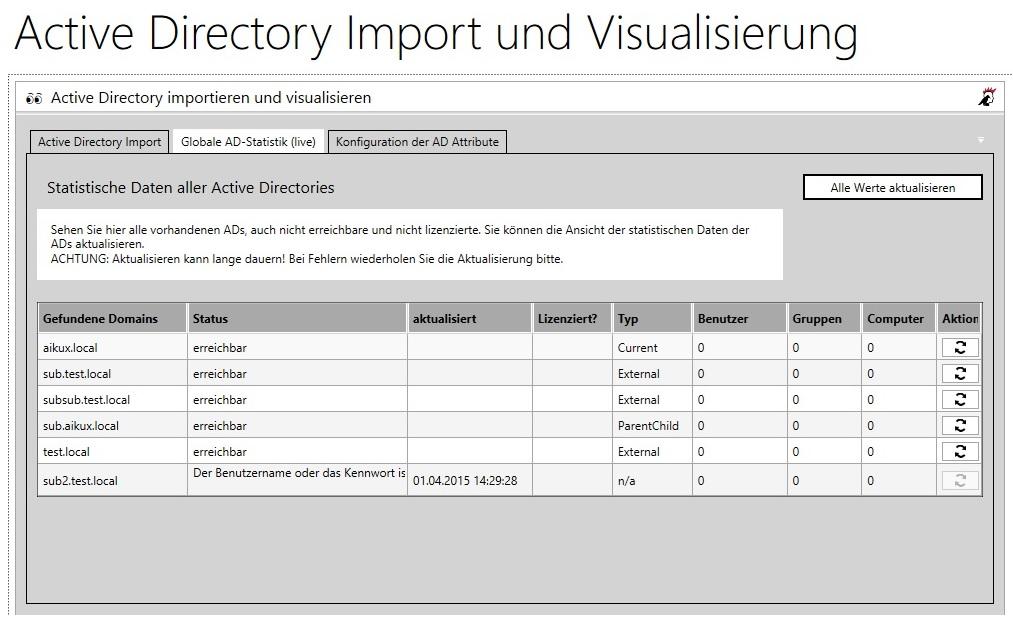 Active Directory Import und Visualisierung