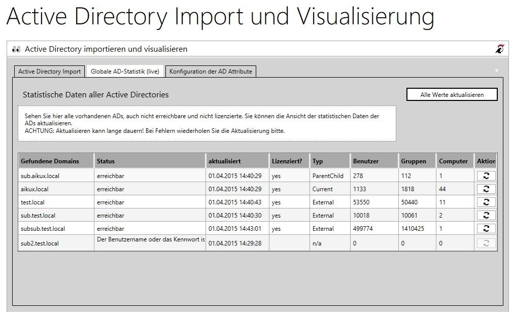 Active Directory Import und Visualisierung 2