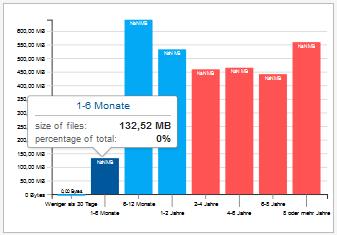 Dateigröße